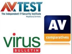 best geteste malware scanners